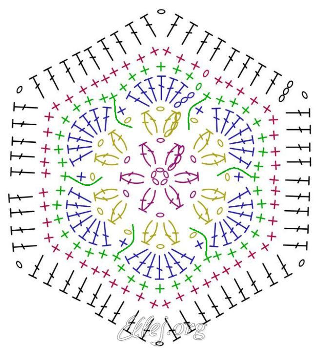 Вязание крючком шестиугольник 14