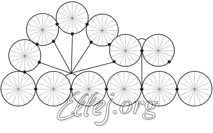 Схема расположения кружочков