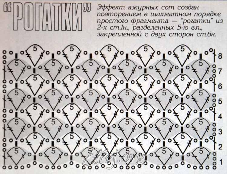 Схема-узора-Рогатки