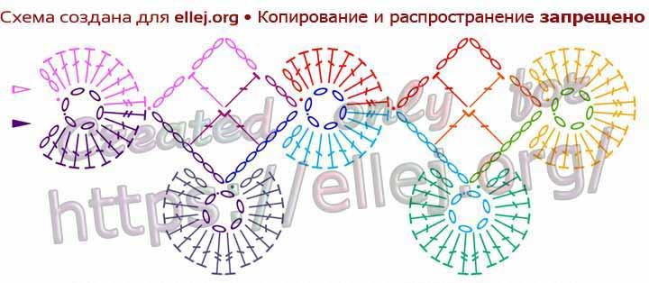 Мастер-класс и схема вязания каймы с листочками-сердечками.