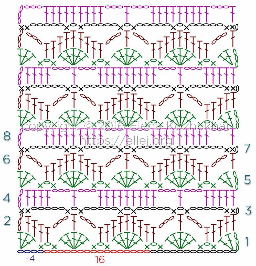 Схема вязания ажурного узора второй вариант