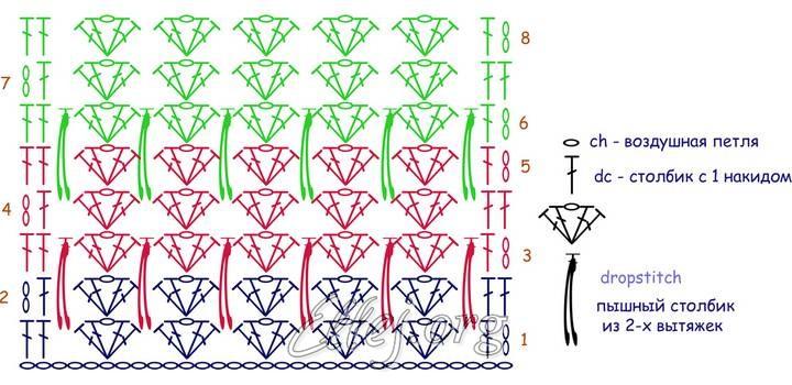 Схема вязания накидки на стульчик