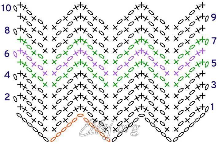 Схема вязания шеврона с орнаментом