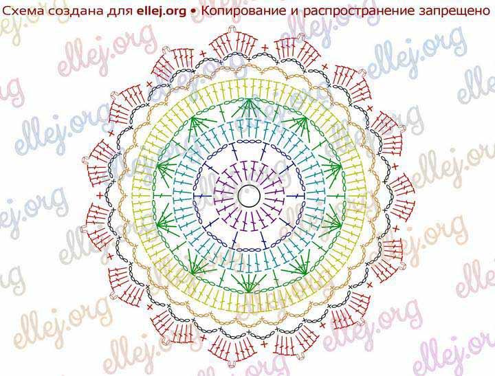 Мандала вязанная схемы