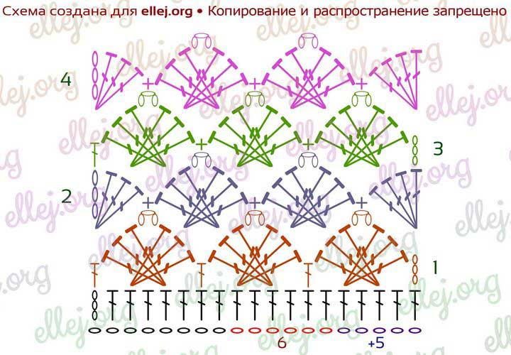 Схема узора Соломенная крыша: