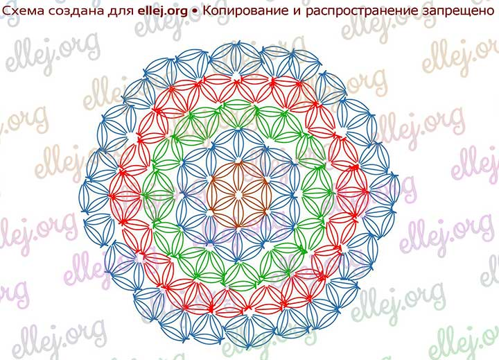 circle_chart