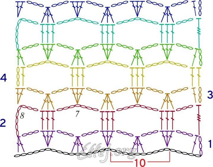 сетки простые схемы крючком узоры