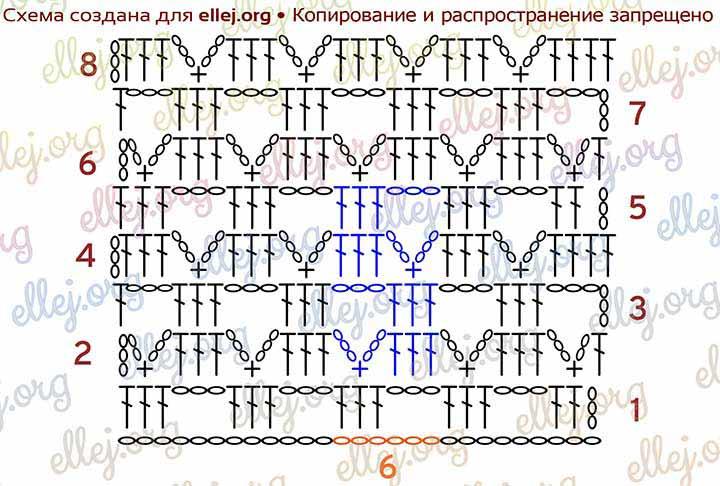 uzor_024-chart