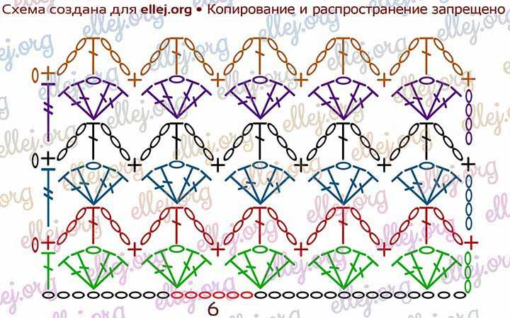 Схема узора Фишки