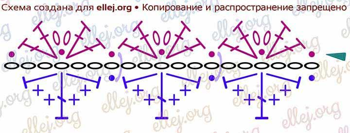 Crochet Heart Strings symbol diagram
