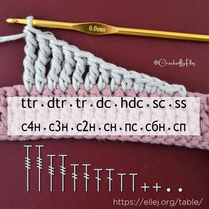 Англо-русская таблица символов в вязании крючком