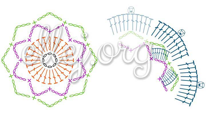 Crochet Curly Flower symbol diagram
