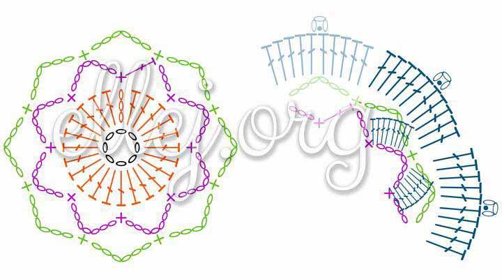Схемки вязания цветочка