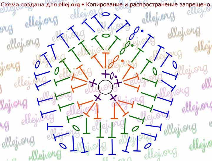 Схема вязания пятиугольного мотива