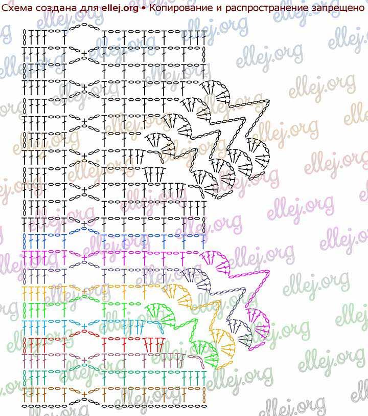 Схема вязания каймы с бабочками