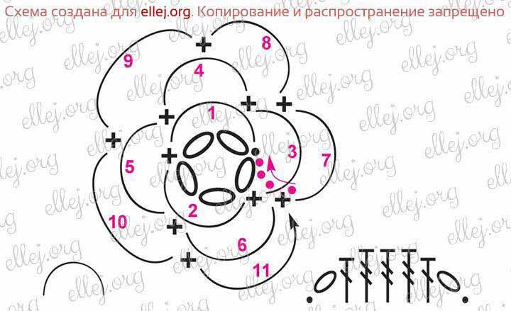 Схема вязания крючком. Китайская роза.