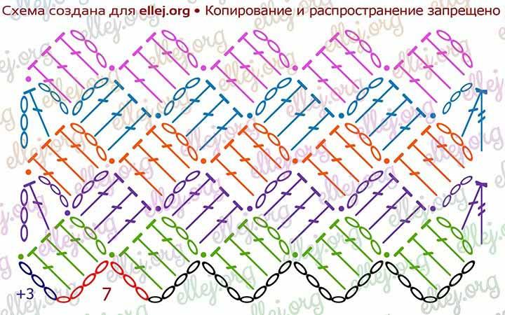 Энтрелак, схема вязания крючком 4