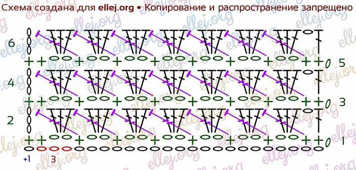 Diagonal treble crochet stitch chart