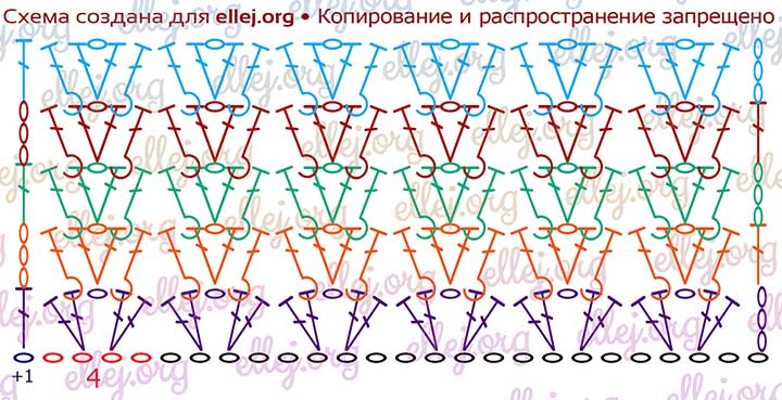 Схема вязания узора Желтое Море