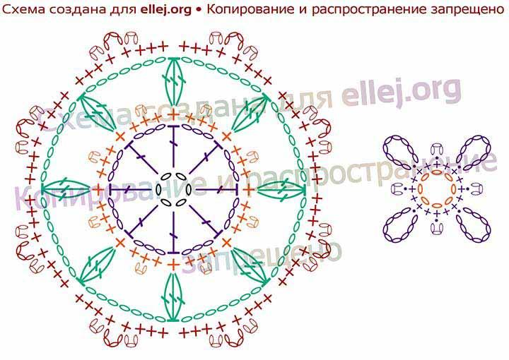 Схема вязания восьмиугольных и соединительных мотивов
