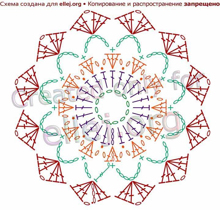 Схема вязания ажурного мотива крючком
