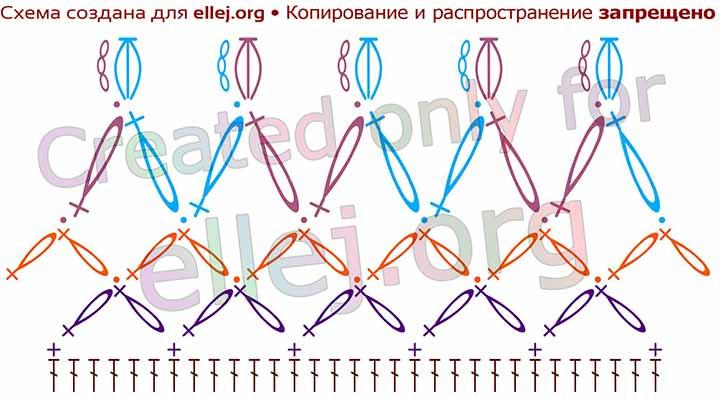 Схема вязания каймы из пышных столбиков и соломоновых петель