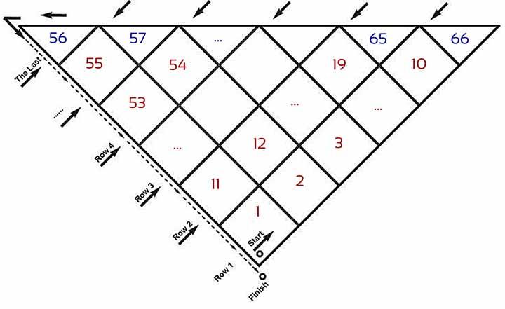 Схема маршрута безотрывного вязания бактуса