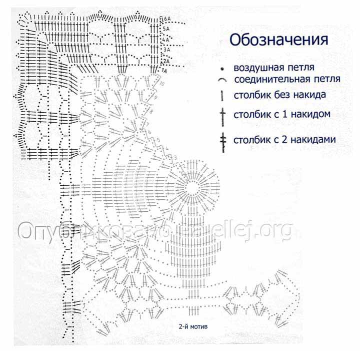Схема обвязки скатерти крючком из мотивов Праздничный Стол