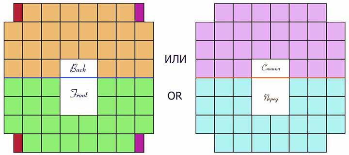 Схема расположения мотивов в кокетке