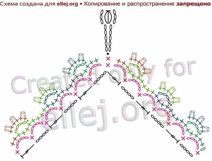 Схема обвязки шали