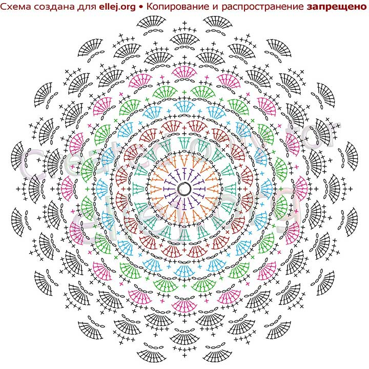 Схема вязания панамки Эрика