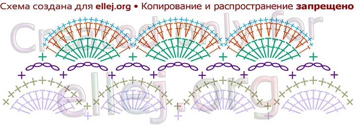 Схема вязания последних двух рядов панамки