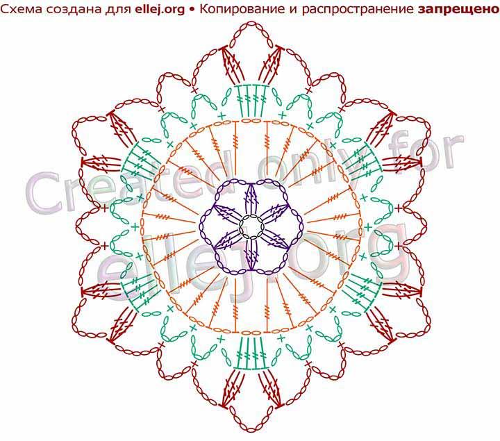 Схема вязания шестиугольного мотива
