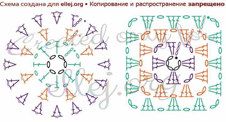 схемы-снования для мешочков крючком