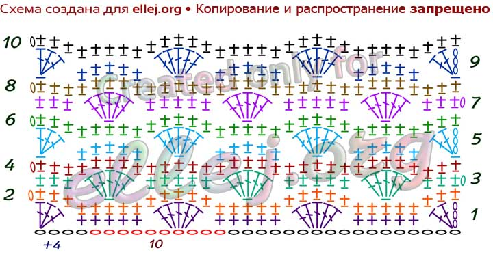 Схема волнистого рельефного узора