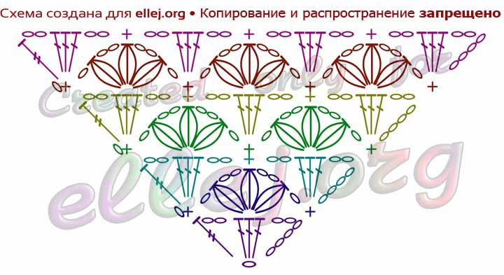Схема крючком шали с пышными трилистниками