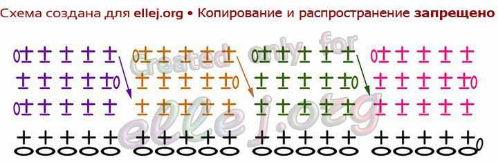 Схема вязания обвязки