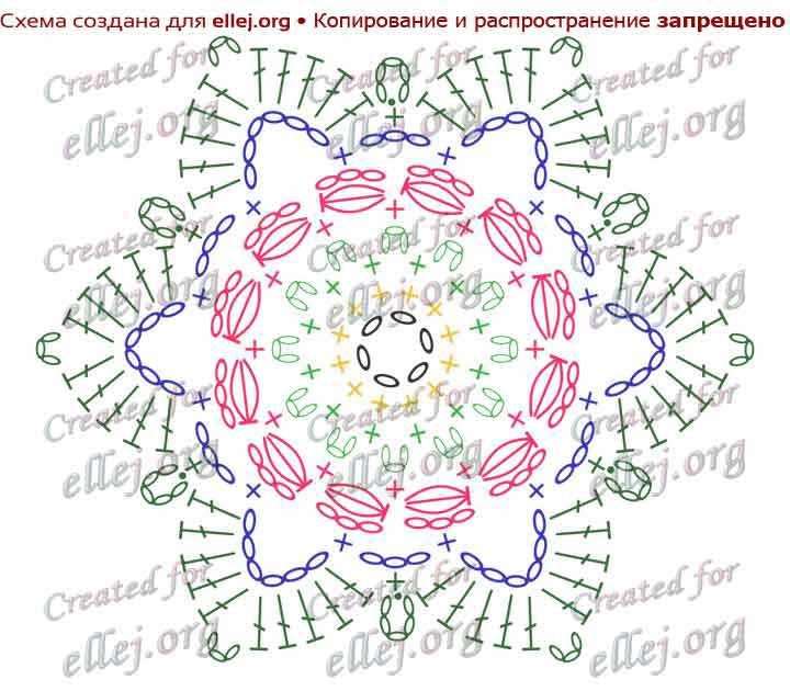 Схема для вязания кокетки из мотивов для красного платья крючком