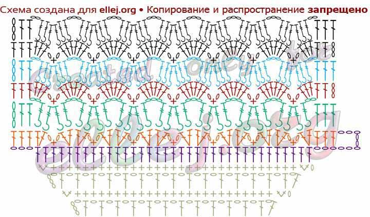 Схема узора Волнистая рельефная юбка для кукольного платья