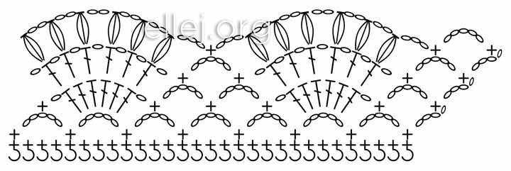 Схема обвязки шали Небо в алмазах