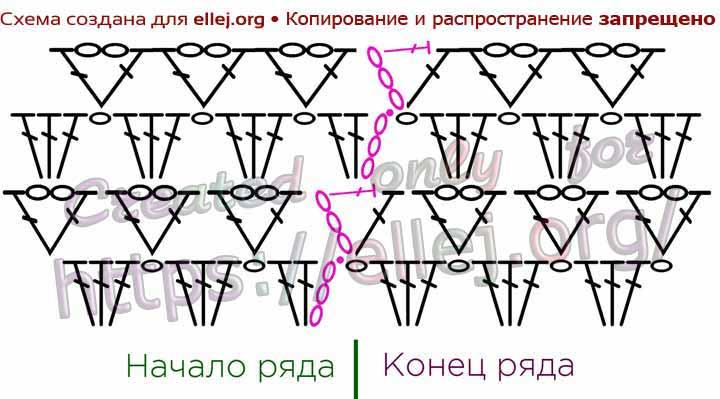 Схема переходов от ряда к ряду без смещения петель