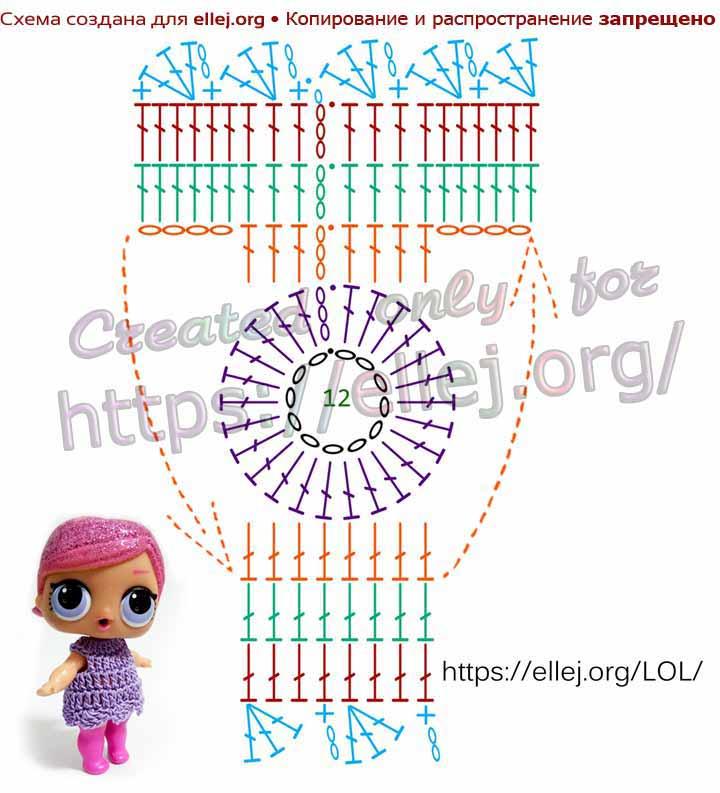 Tiny L.O.L. dolls dress Crochet Chart