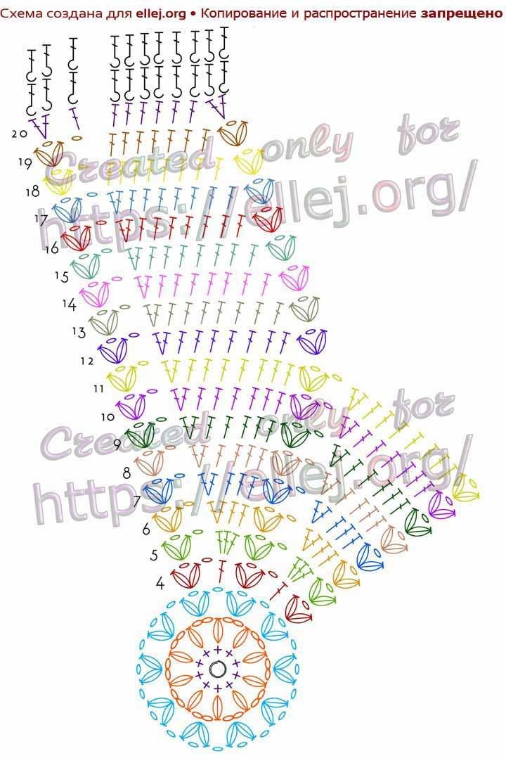 A Beret Hat Crochet Chart