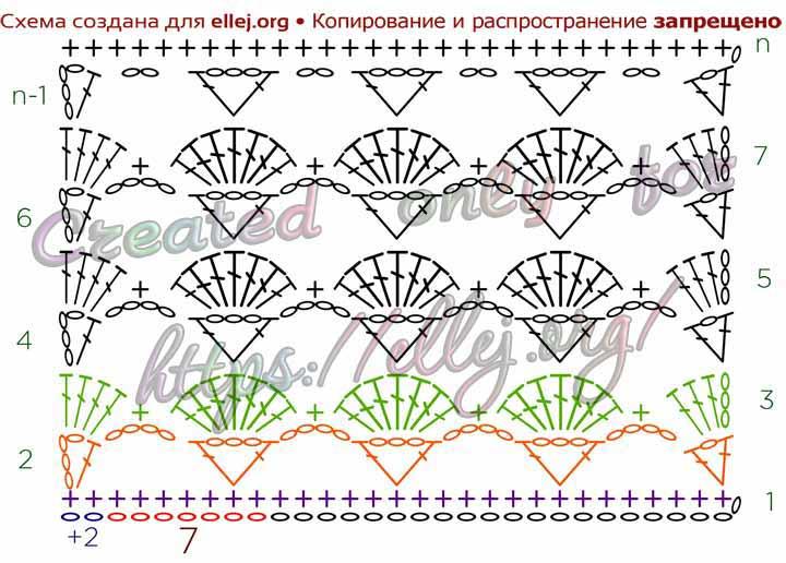 Схема вязания узора с веерами крючком