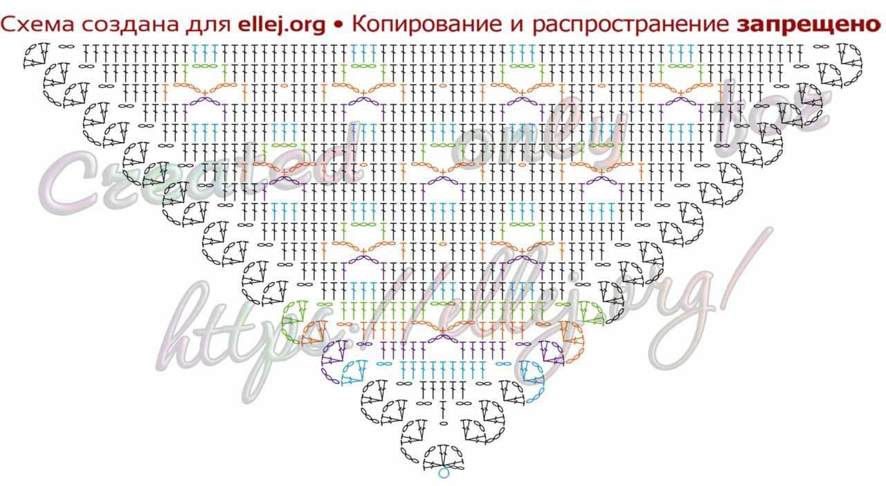 Схема вязания шали или косынки от нижнего угла. Филейнйый узор