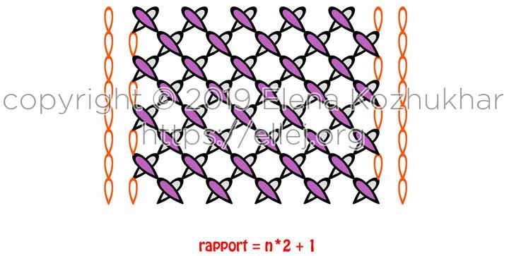 Схема вязания из ализе пуффи