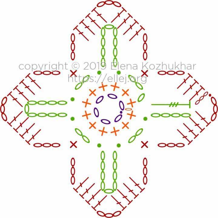 """Безотрывное вязание квадратных мотивов """"Клевер"""" крючком, схема"""