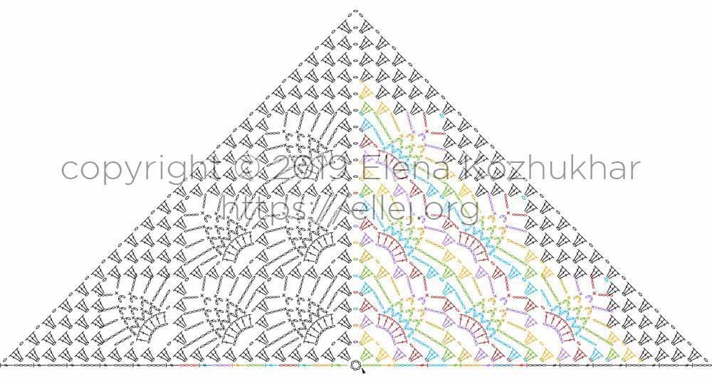 Схема шали с ананасами крючком