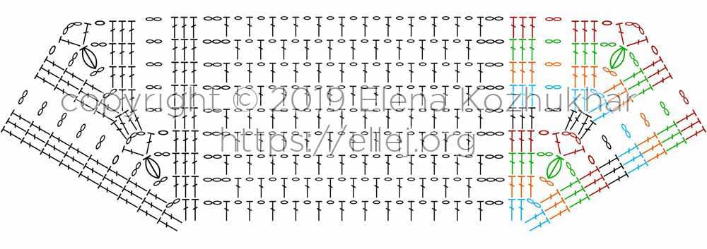 Схема вязания крючком нижней части топа