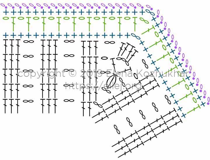 Схема обвязки яркого летнего топа крючком
